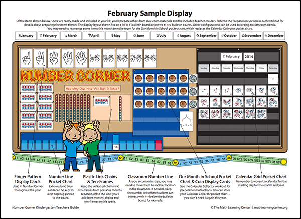 Number Corner Sample Display | The Math Learning Center