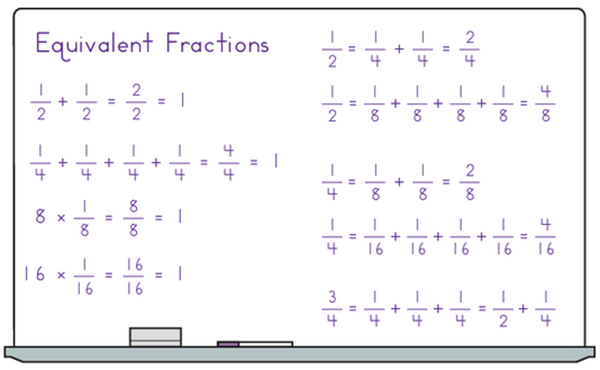 Introducing Fractions, a New App from The Math Learning Center